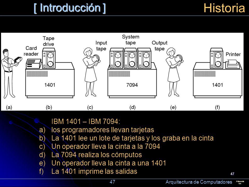 Historia [ Introducción ] IBM 1401 – IBM 7094: